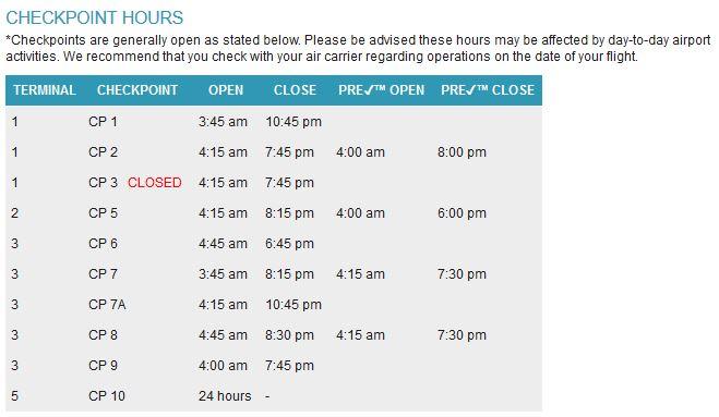 O'hare TSA pre-check hours